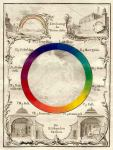 Schiffermueller, Les 12 couleurs, 1772
