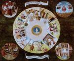 Bosch, Les sept péchés, 1480